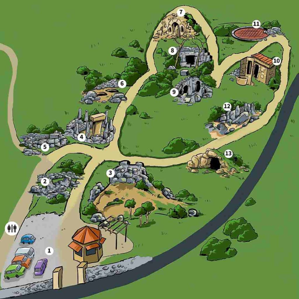 Plano guía para la visita Torralba d'en Salort